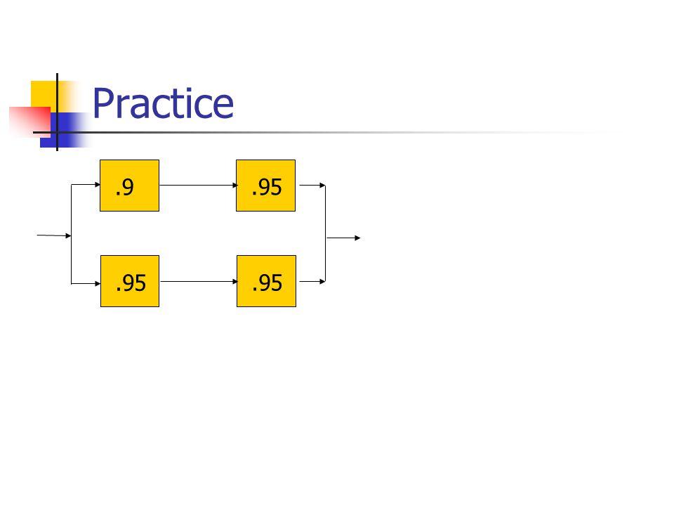 Practice.9.95