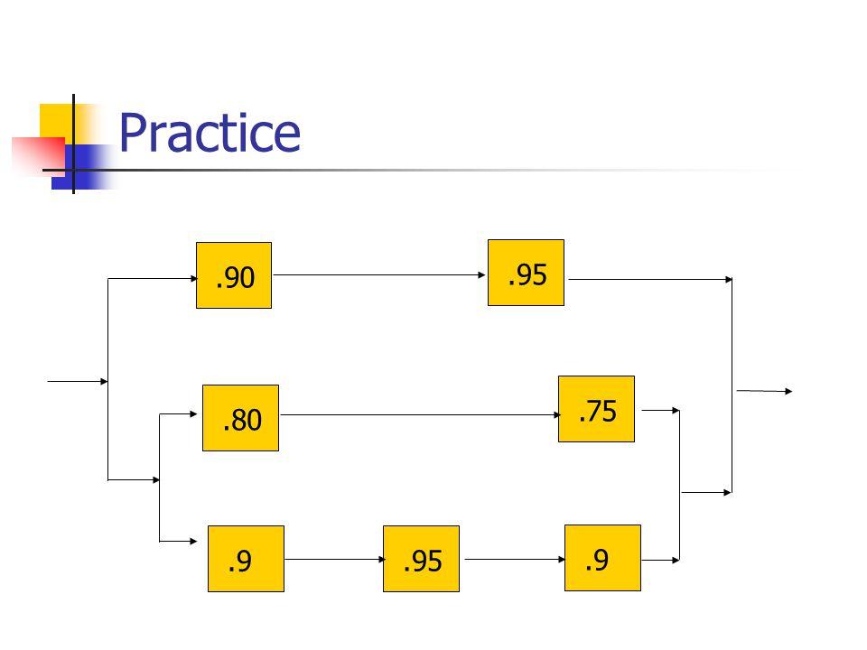 Practice.90.95.9.75.80.9.95