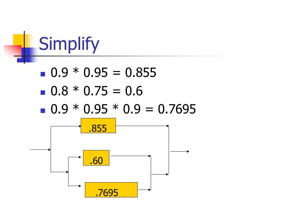 Simplify 0.9 * 0.95 = 0.855 0.8 * 0.75 = 0.6 0.9 * 0.95 * 0.9 = 0.7695.855.60.7695