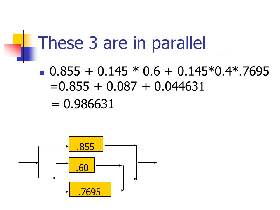 These 3 are in parallel 0.855 + 0.145 * 0.6 + 0.145*0.4*.7695 =0.855 + 0.087 + 0.044631 = 0.986631.855.60.7695