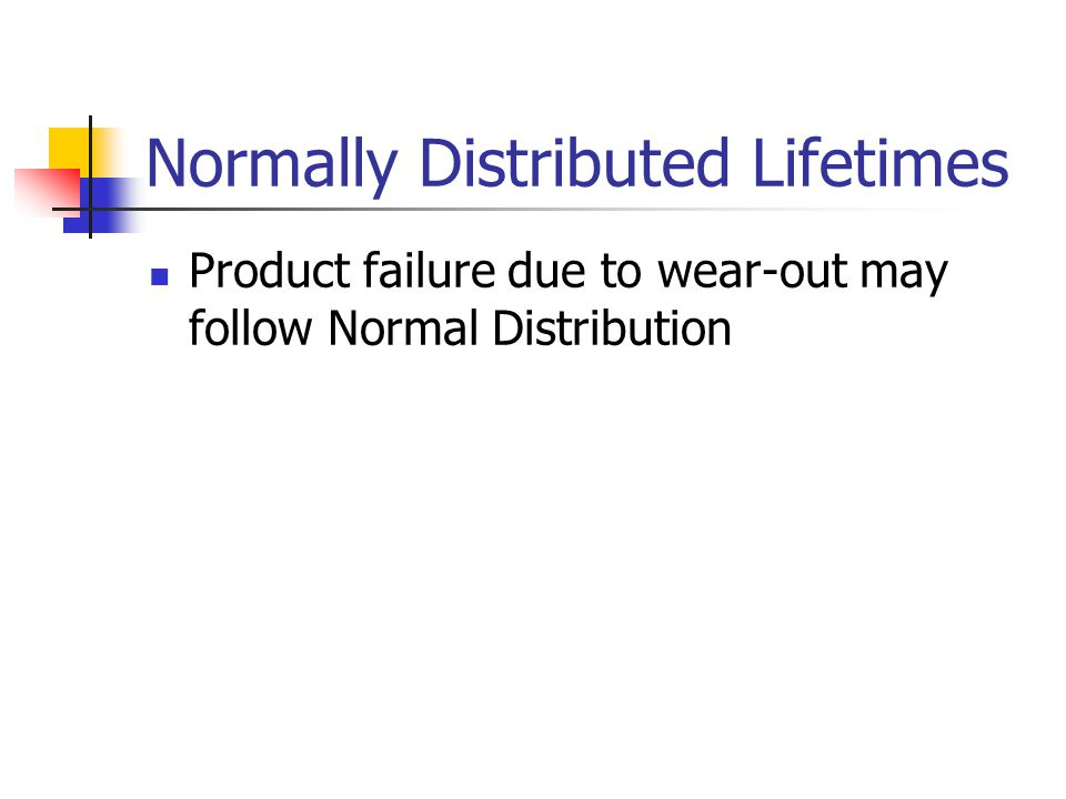 Normally Distributed Lifetimes Product failure due to wear-out may follow Normal Distribution