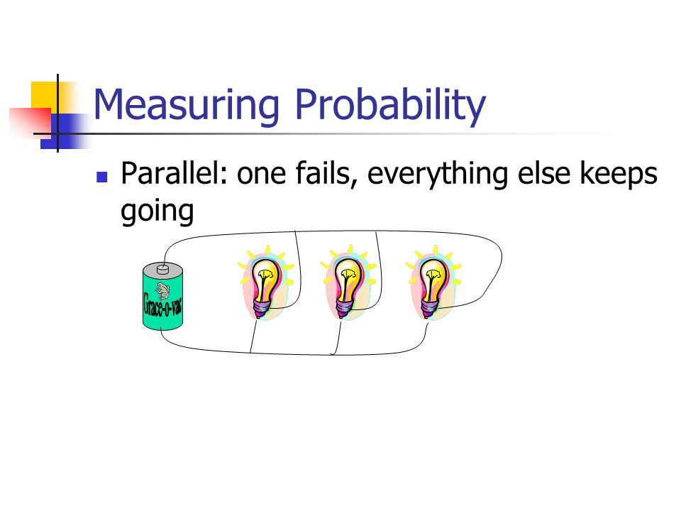 Measuring Probability Parallel: one fails, everything else keeps going