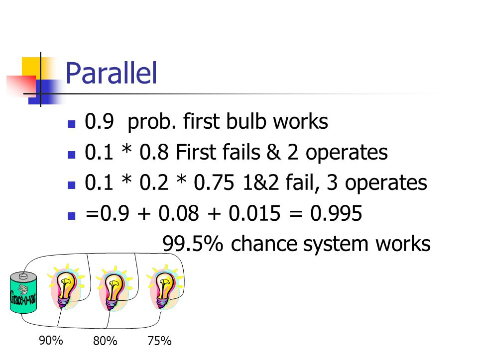 Parallel 0.9 prob.