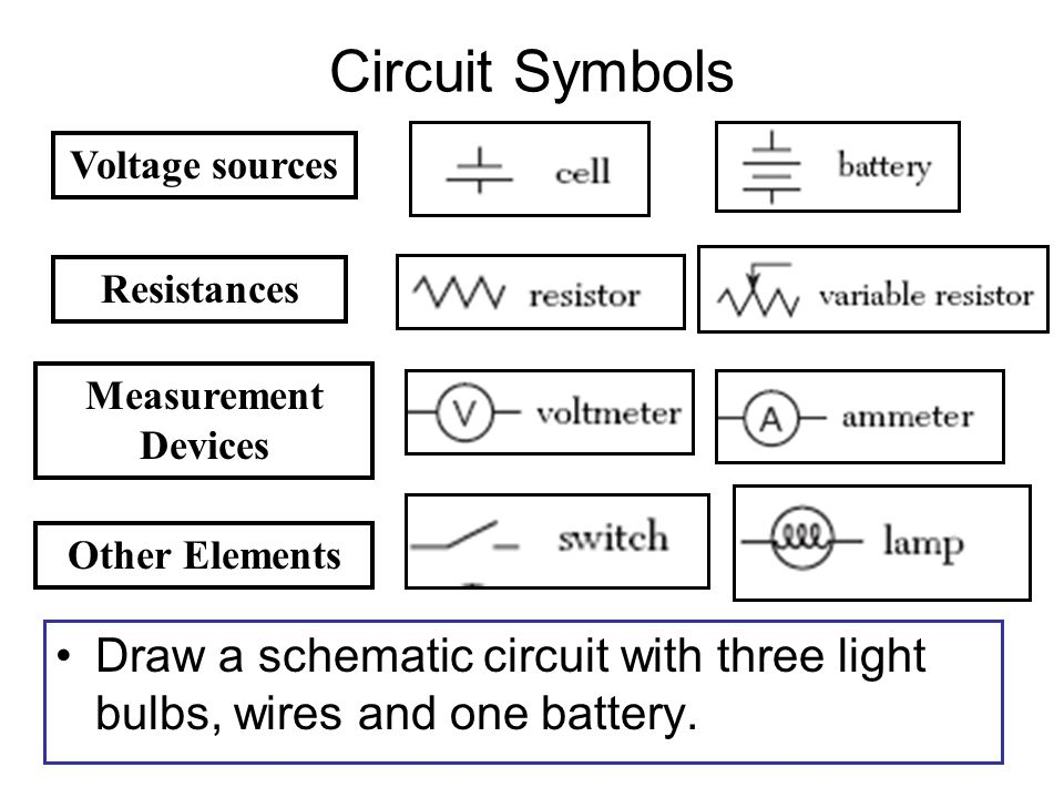 Circuit Symbols Voltage sources Resistances Measurement Devices Other Elements Draw a schematic circuit with three light bulbs, wires and one battery.