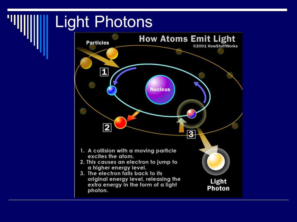 Light Photons