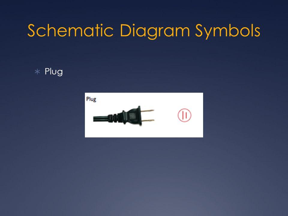Schematic Diagram Symbols  Plug