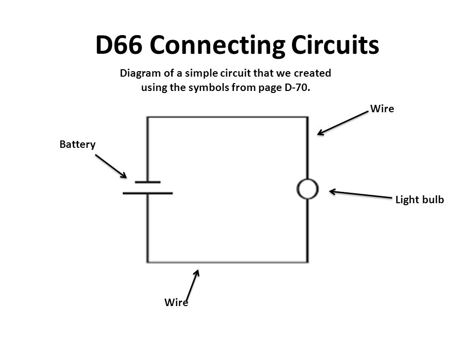 D66 Connecting Circuits Diagram of a simple circuit that we created using the symbols from page D-70.
