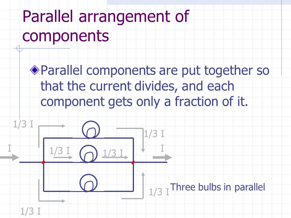 Parallel arrangement of components Parallel components are put together so that the current divides, and each component gets only a fraction of it. Th
