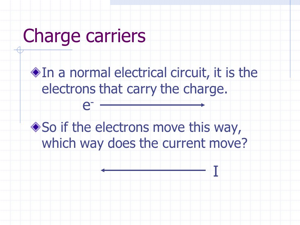 In a normal electrical circuit, it is the electrons that carry the charge. So if the electrons move this way, which way does the current move? Charge