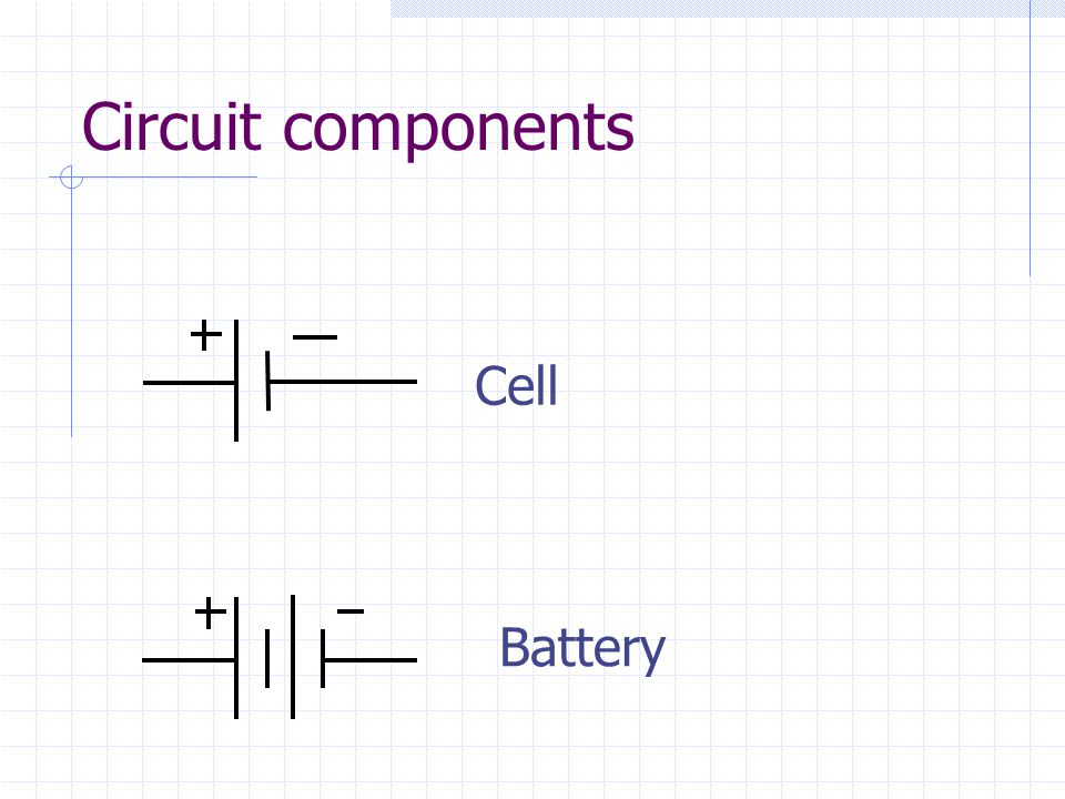 Circuit components Cell Battery