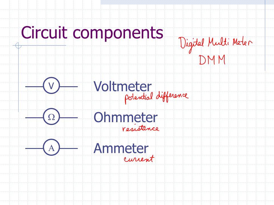 Circuit components V Voltmeter  Ohmmeter  Ammeter
