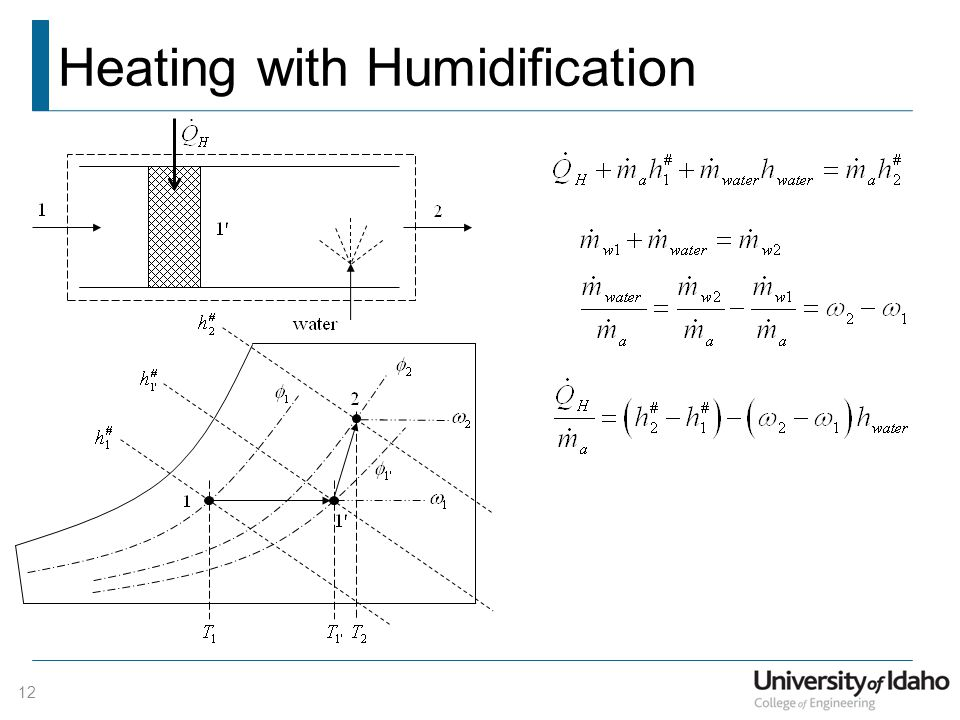 Heating with Humidification 12