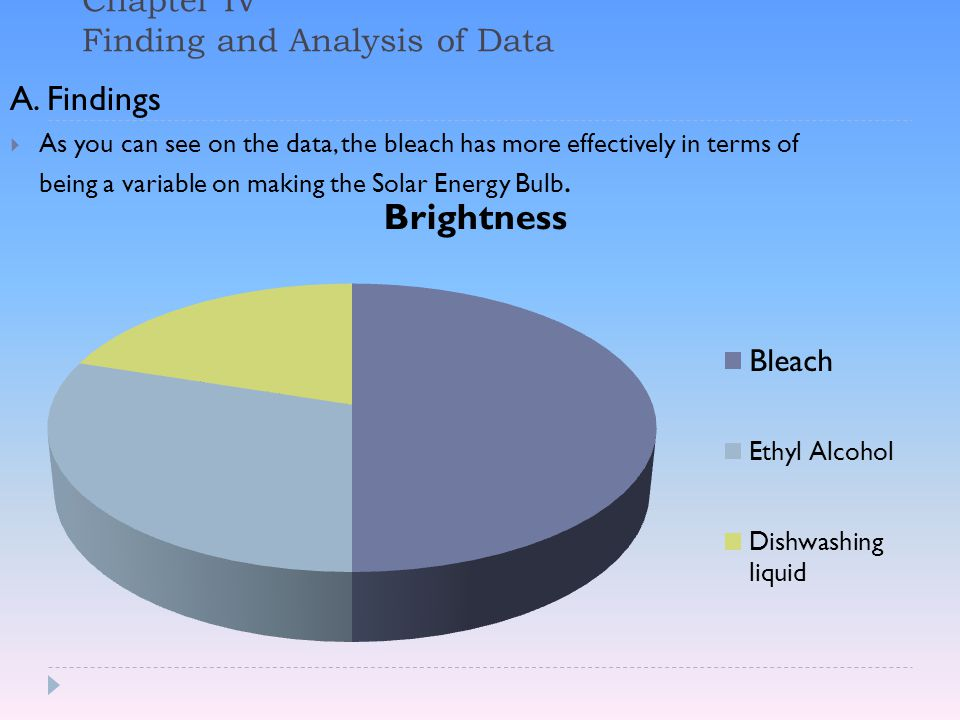 Chapter IV Finding and Analysis of Data A. Findings  As you can see on the data, the bleach has more effectively in terms of being a variable on maki