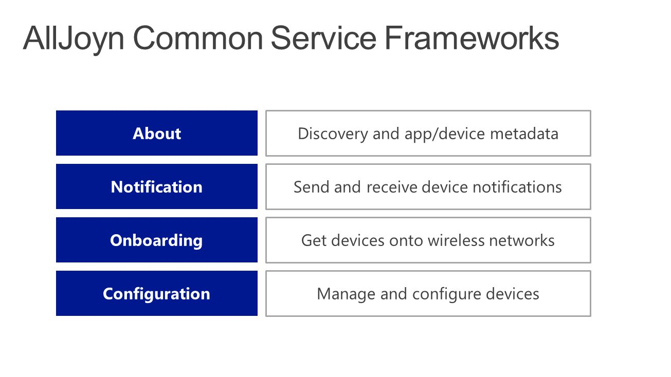 Send and receive device notifications Get devices onto wireless networks Manage and configure devices Discovery and app/device metadata