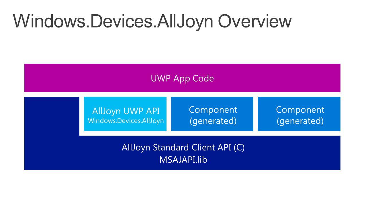 AllJoyn Standard Client API (C) MSAJAPI.lib