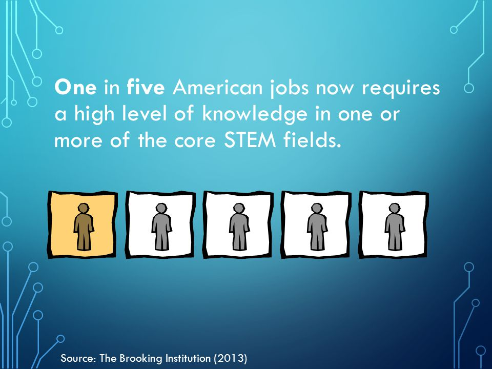 One in five American jobs now requires a high level of knowledge in one or more of the core STEM fields.