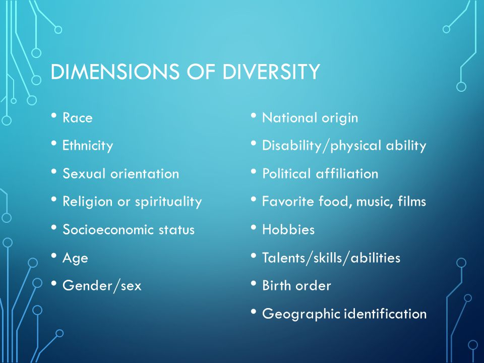 DIMENSIONS OF DIVERSITY Race Ethnicity Sexual orientation Religion or spirituality Socioeconomic status Age Gender/sex National origin Disability/physical ability Political affiliation Favorite food, music, films Hobbies Talents/skills/abilities Birth order Geographic identification