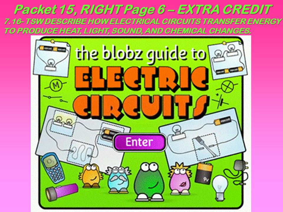 Packet 15, RIGHT Page 6 – EXTRA CREDIT 7.16- TSW DESCRIBE HOW ELECTRICAL CIRCUITS TRANSFER ENERGY TO PRODUCE HEAT, LIGHT, SOUND, AND CHEMICAL CHANGES.