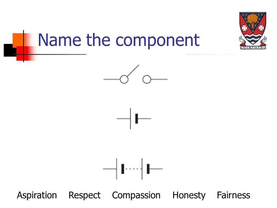Name the component Aspiration Respect Compassion Honesty Fairness