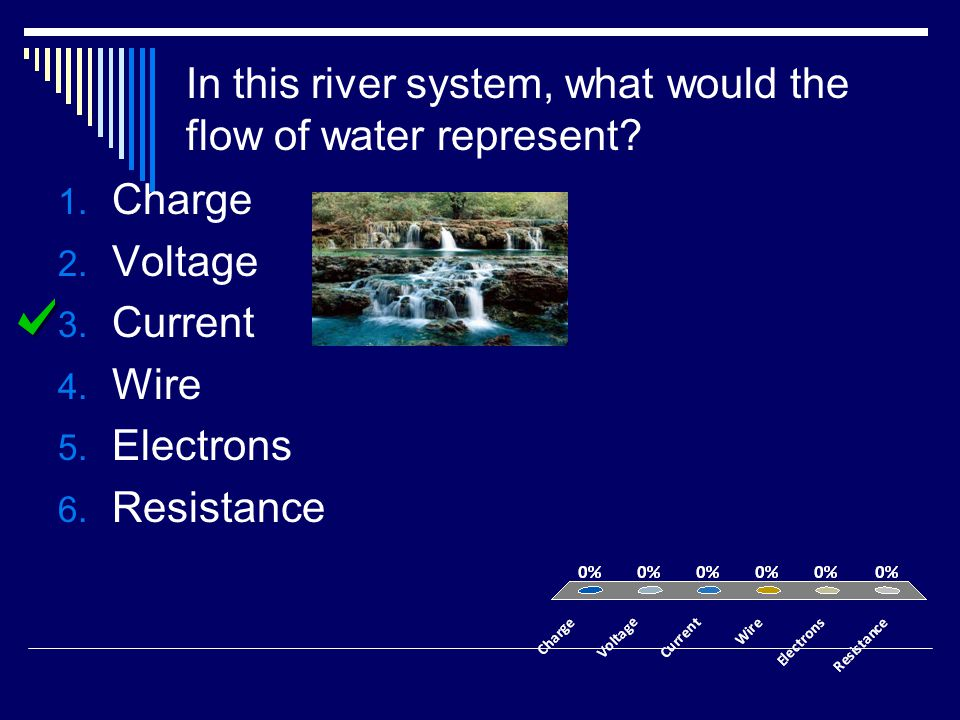 In this river system, what would the flow of water represent? 1. Charge 2. Voltage 3. Current 4. Wire 5. Electrons 6. Resistance