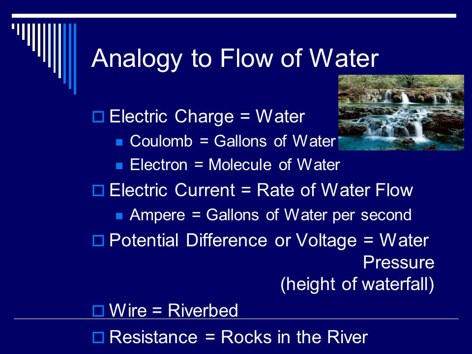 Analogy to Flow of Water  Electric Charge = Water Coulomb = Gallons of Water Electron = Molecule of Water  Electric Current = Rate of Water Flow Amp