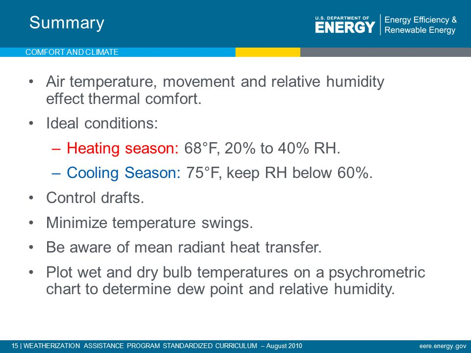 15 | WEATHERIZATION ASSISTANCE PROGRAM STANDARDIZED CURRICULUM – August 2010eere.energy.gov Air temperature, movement and relative humidity effect thermal comfort.