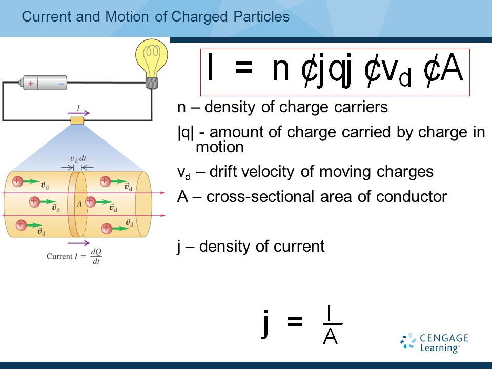 Current and Motion of Charged Particles n – density of charge carriers |q| - amount of charge carried by charge in motion v d – drift velocity of movi