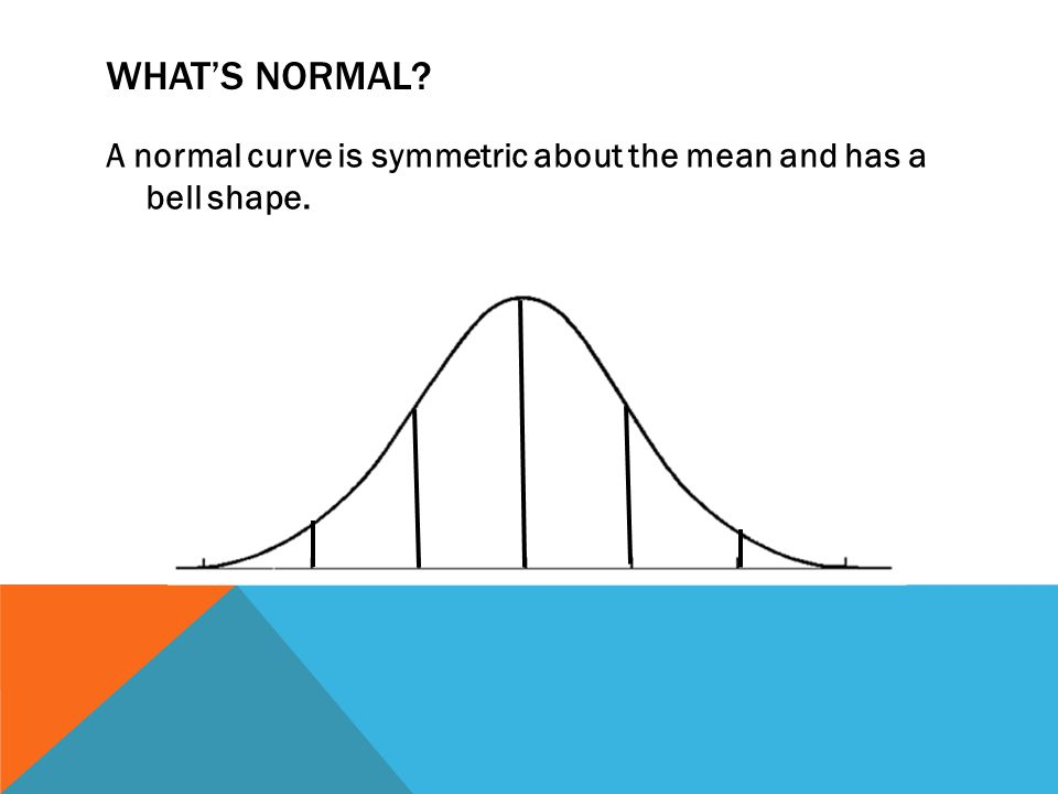 WHAT'S NORMAL A normal curve is symmetric about the mean and has a bell shape.
