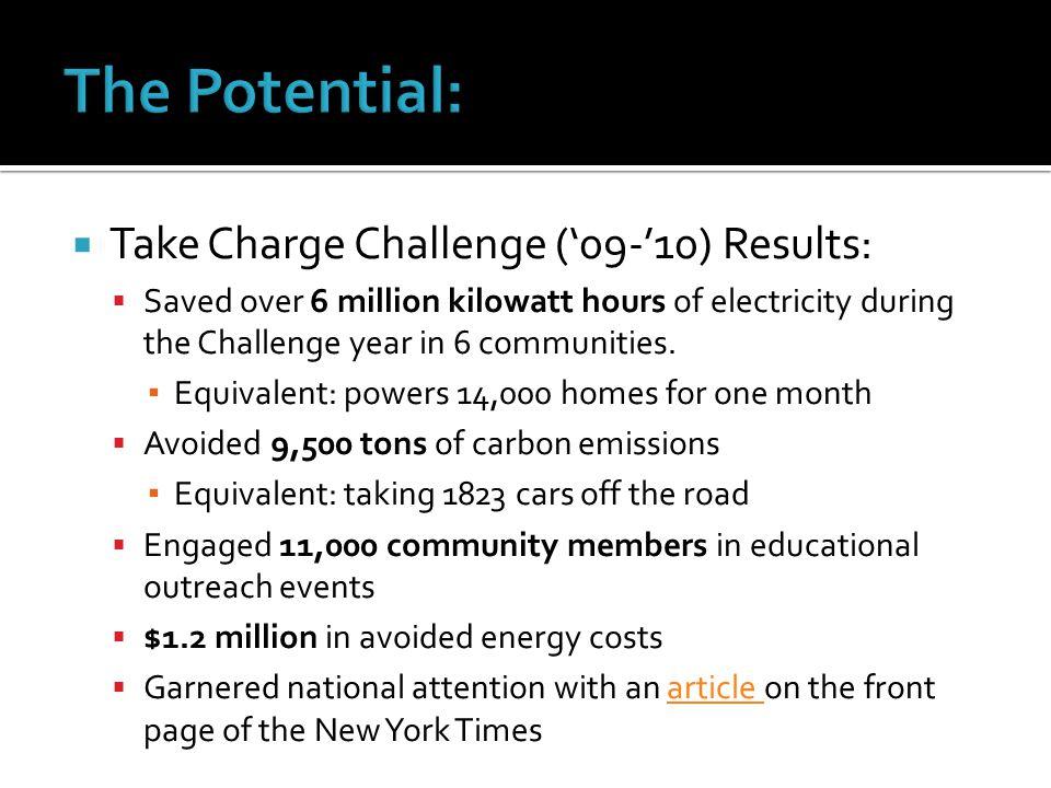 $100,000 Energy efficiency or renewable energy community project