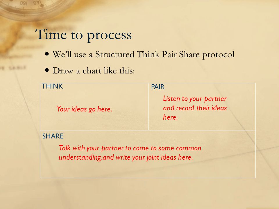 Time to process We'll use a Structured Think Pair Share protocol Draw a chart like this: THINK PAIR SHARE Your ideas go here.
