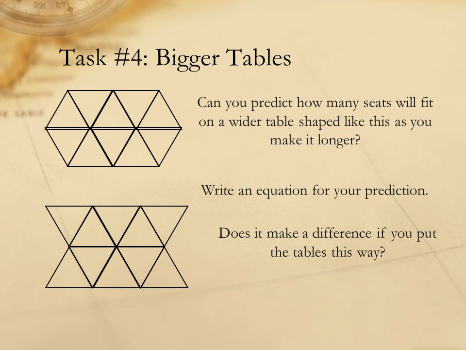 Task #4: Bigger Tables Can you predict how many seats will fit on a wider table shaped like this as you make it longer.