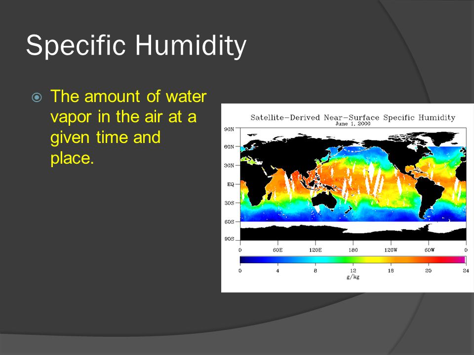 Specific Humidity  The amount of water vapor in the air at a given time and place.