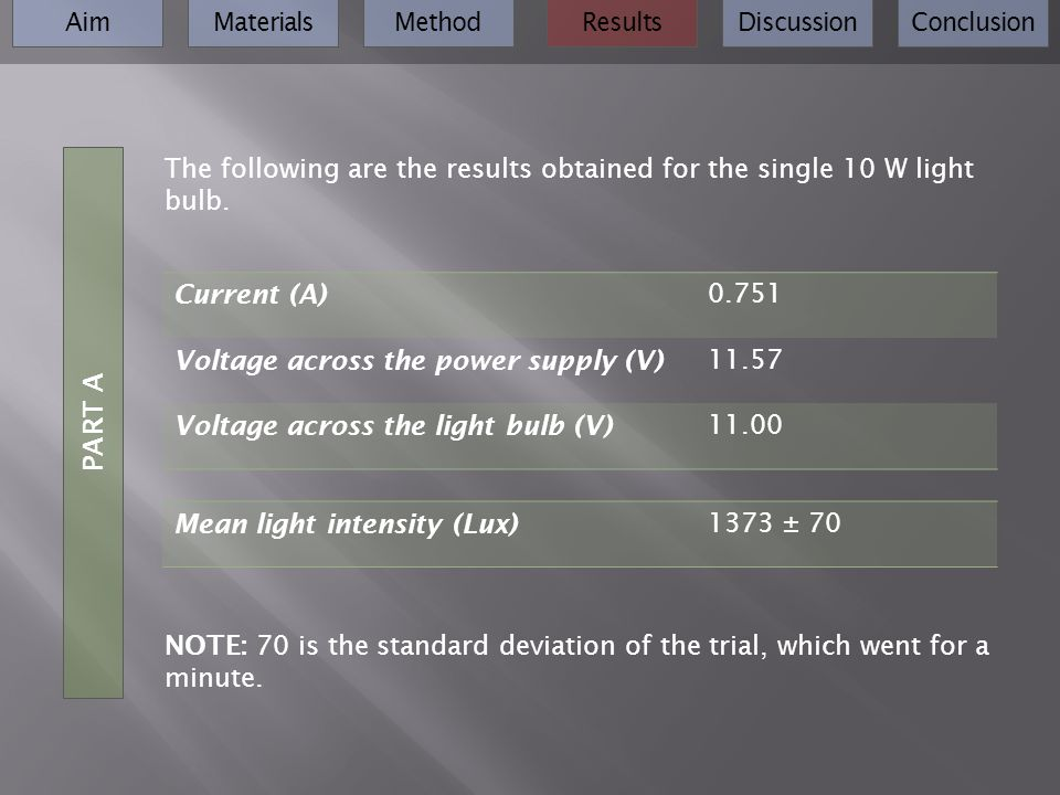 AimMaterialsMethodResultsDiscussionConclusion PART A The following are the results obtained for the single 10 W light bulb.