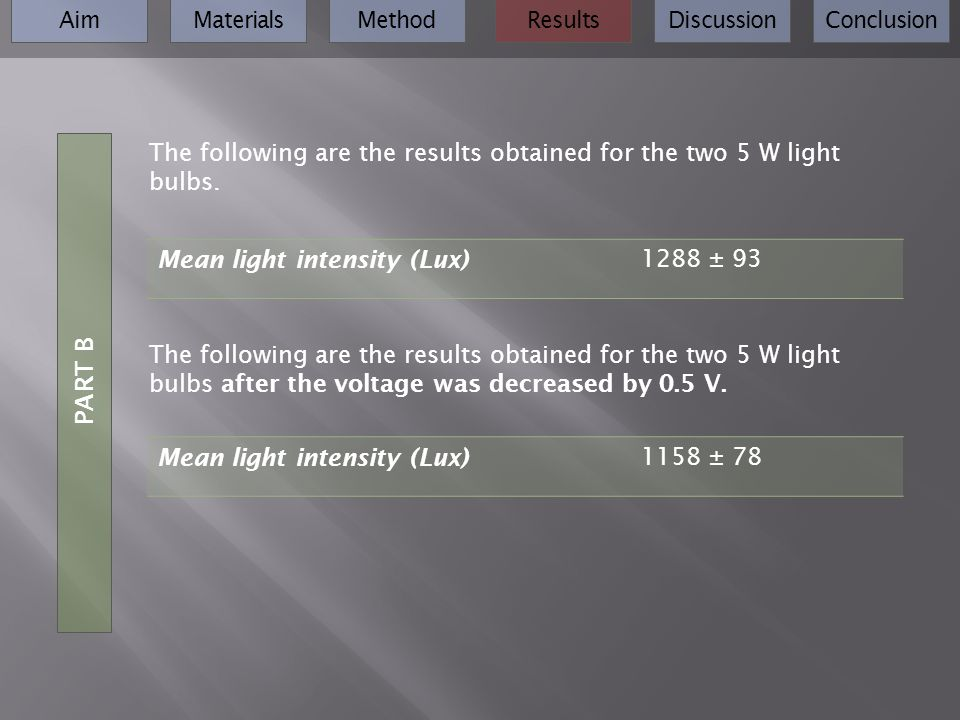 AimMaterialsMethodResultsDiscussionConclusion PART B The following are the results obtained for the two 5 W light bulbs. The following are the results