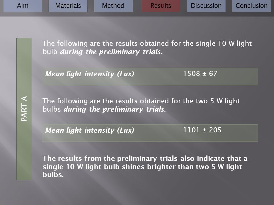 AimMaterialsMethodResultsDiscussionConclusion PART A The following are the results obtained for the single 10 W light bulb during the preliminary trials.