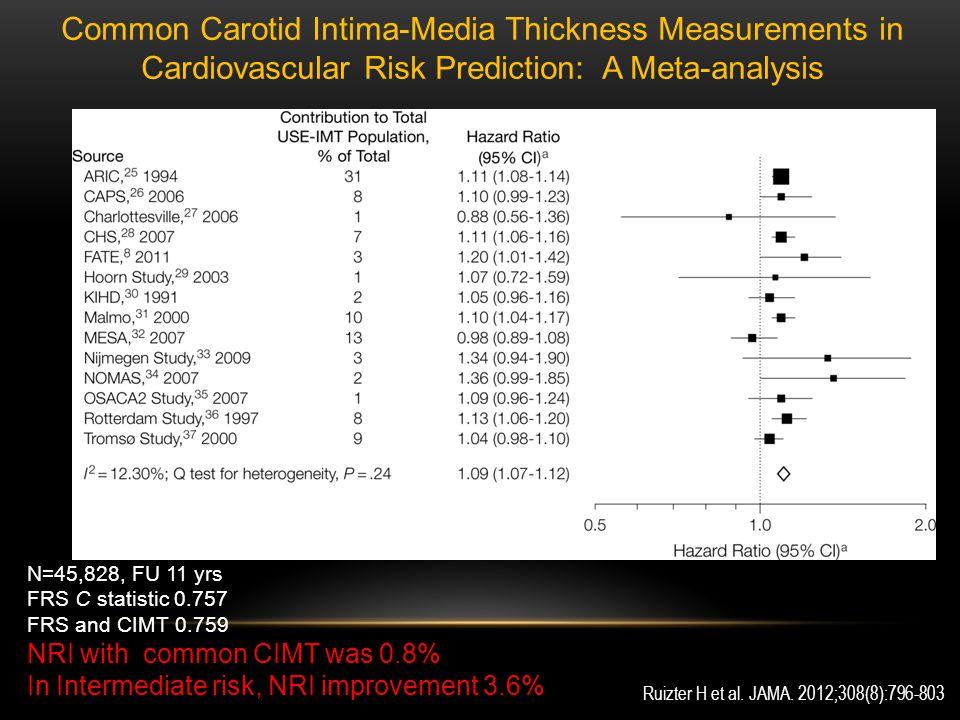 Common Carotid Intima-Media Thickness Measurements in Cardiovascular Risk Prediction: A Meta-analysis Ruizter H et al.
