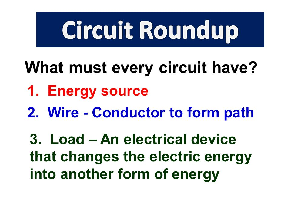 What must every circuit have. 1. Energy source 2.