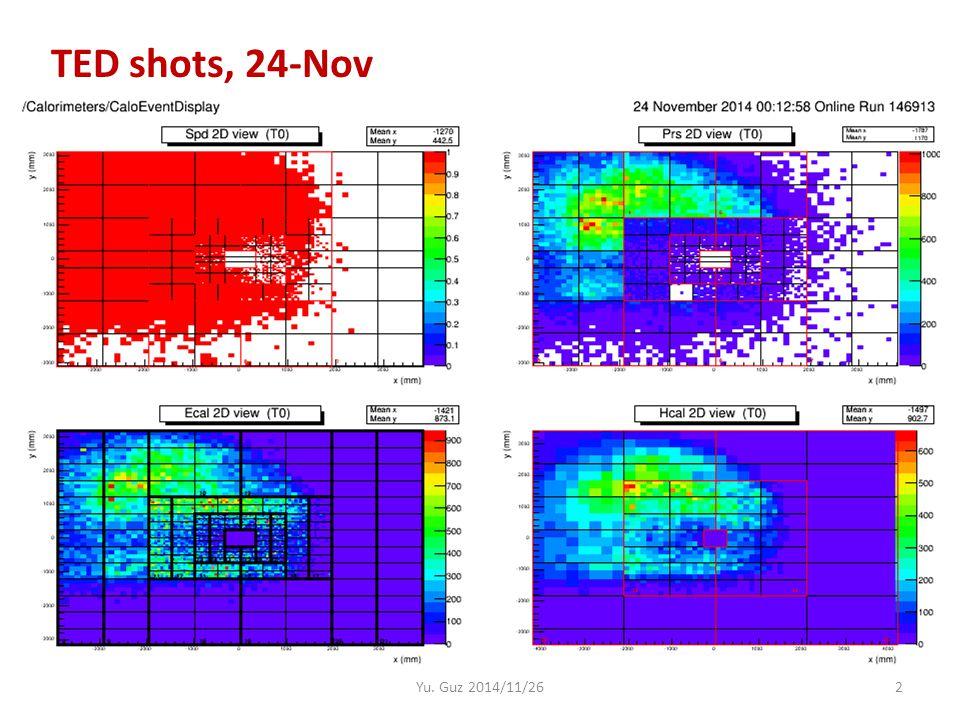 HCAL 137 Cs calibration 18-19/11/2014 3Yu.