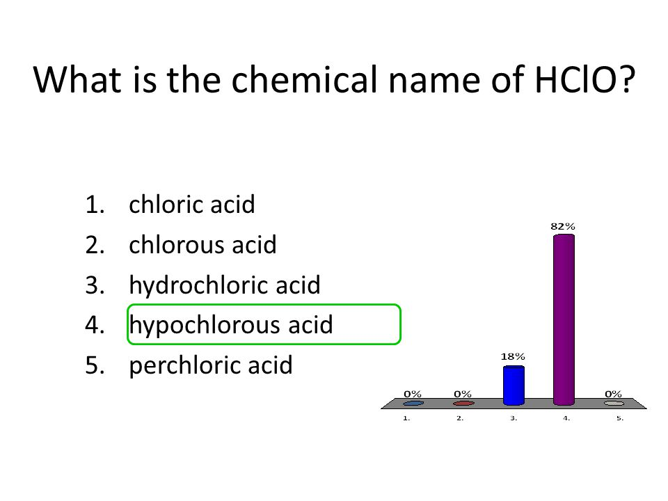 What is the chemical name of HClO. 1. chloric acid 2.