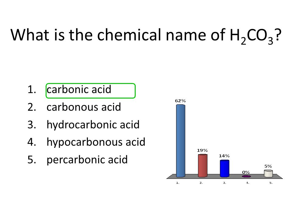 What is the chemical name of H 2 CO 3 .1. carbonic acid 2.