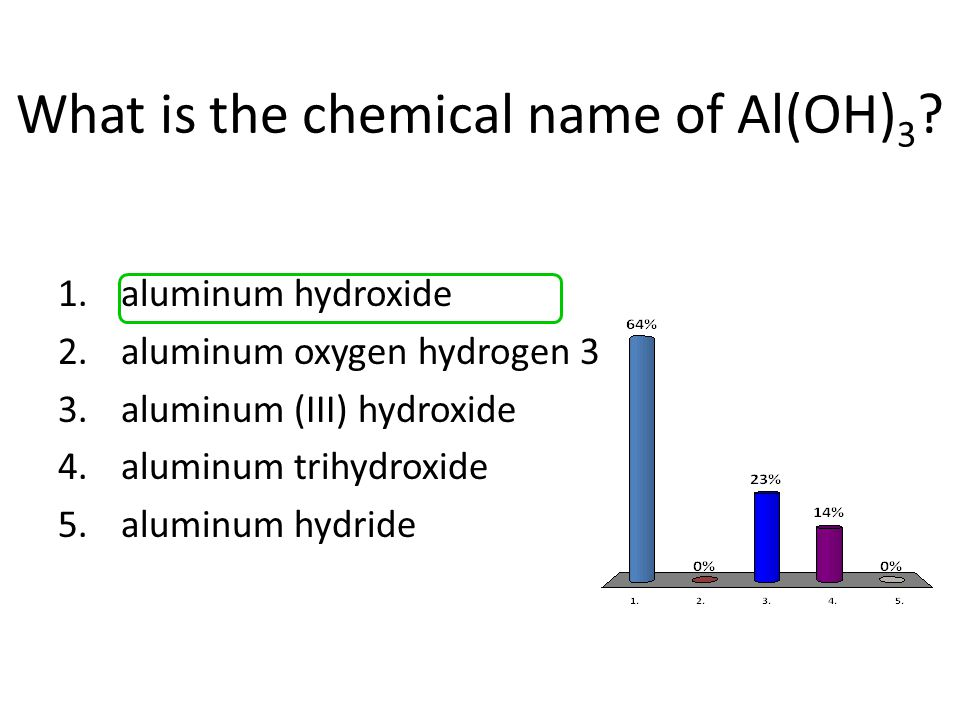 What is the chemical name of Al(OH) 3 .1. aluminum hydroxide 2.