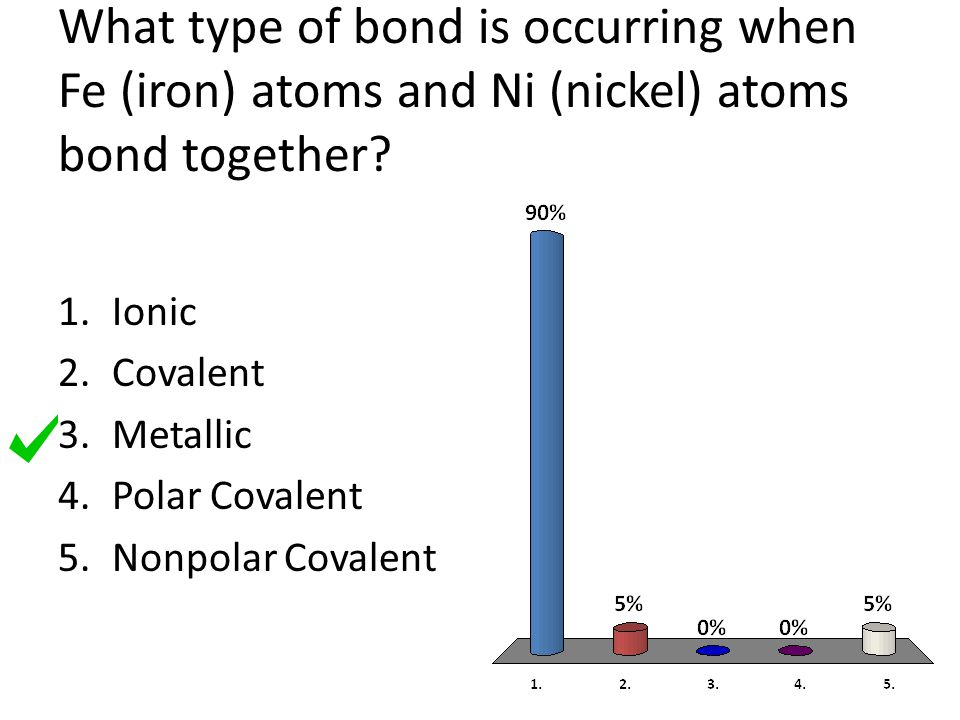 What type of bond is occurring when Fe (iron) atoms and Ni (nickel) atoms bond together? 1.Ionic 2.Covalent 3.Metallic 4.Polar Covalent 5.Nonpolar Cov