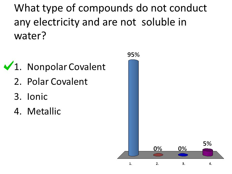 What type of compounds do not conduct any electricity and are not soluble in water? 1.Nonpolar Covalent 2.Polar Covalent 3.Ionic 4.Metallic