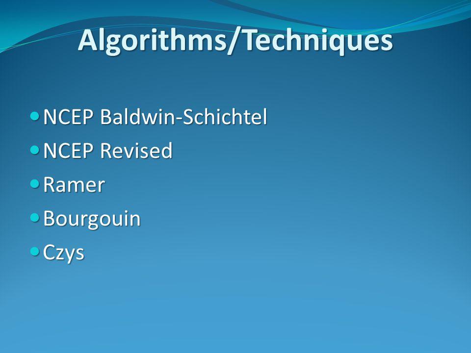 Algorithms/Techniques NCEP Baldwin-Schichtel NCEP Baldwin-Schichtel NCEP Revised NCEP Revised Ramer Ramer Bourgouin Bourgouin Czys Czys