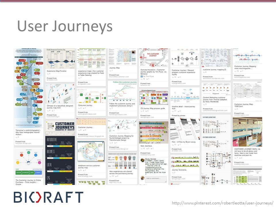 User Journeys http://www.pinterest.com/robertleotta/user-journeys/
