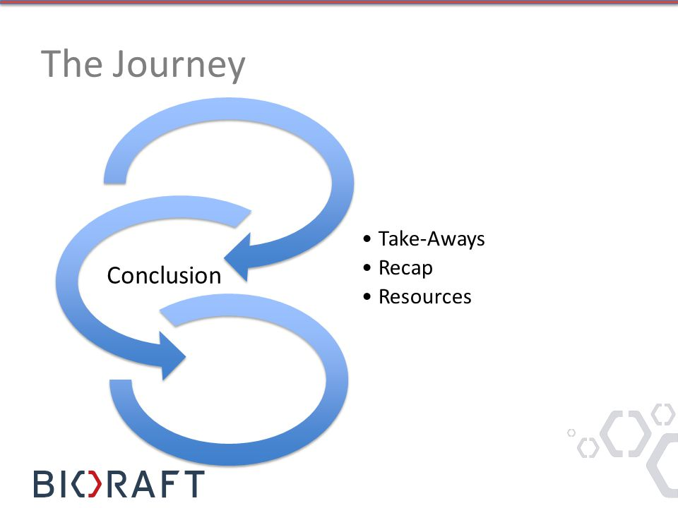The Journey Take-Aways Recap Resources Conclusion
