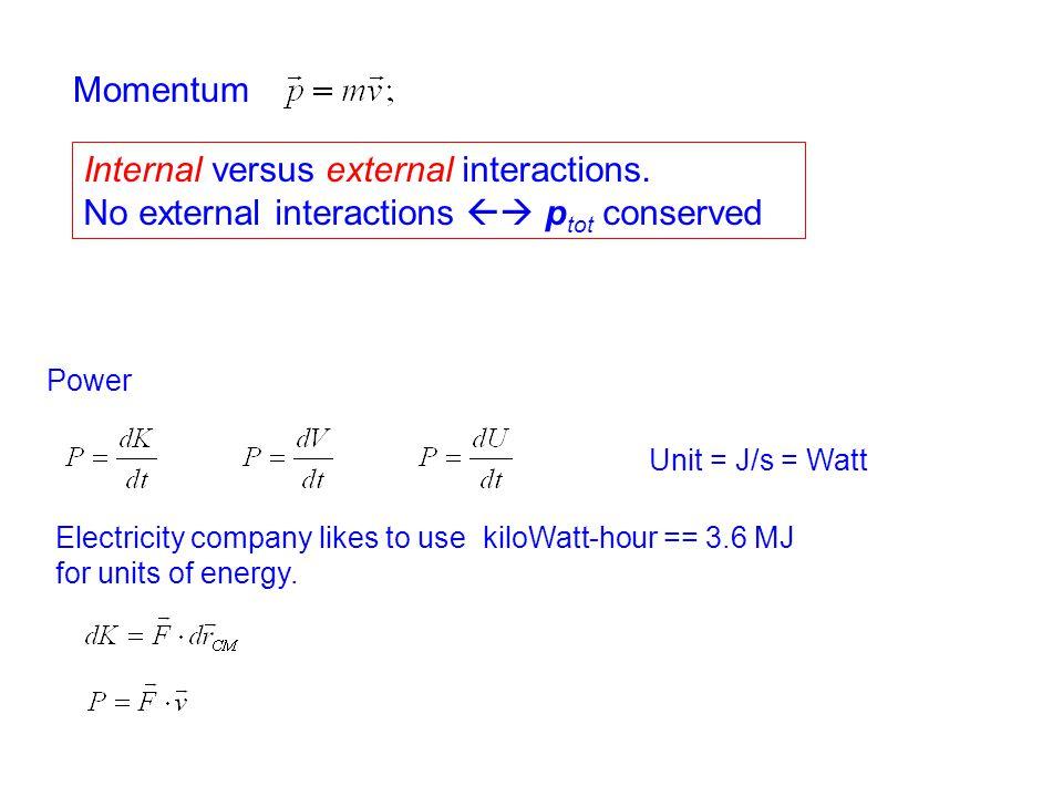Power Unit = J/s = Watt Electricity company likes to use kiloWatt-hour == 3.6 MJ for units of energy. Internal versus external interactions. No extern