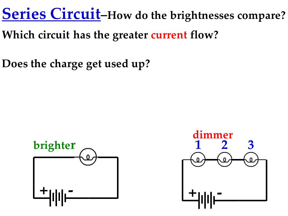 Series Circuit – How do the brightnesses compare.Which circuit has the greater current flow.