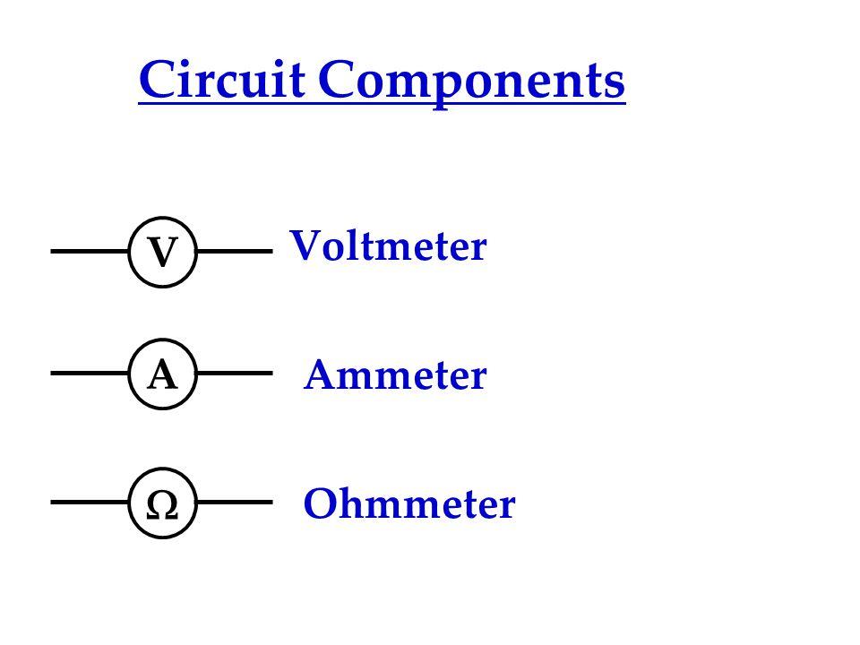 Circuit Components Voltmeter Ammeter V A  Ohmmeter