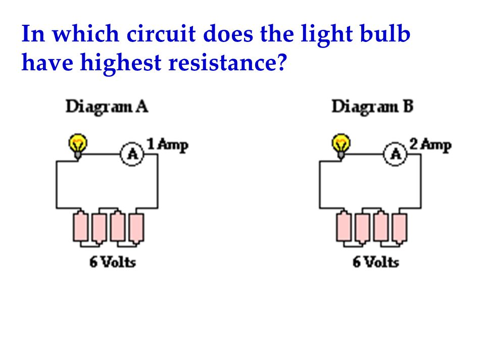 In which circuit does the light bulb have highest resistance?